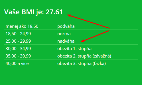 BMI podle KetoMix kalkulačky
