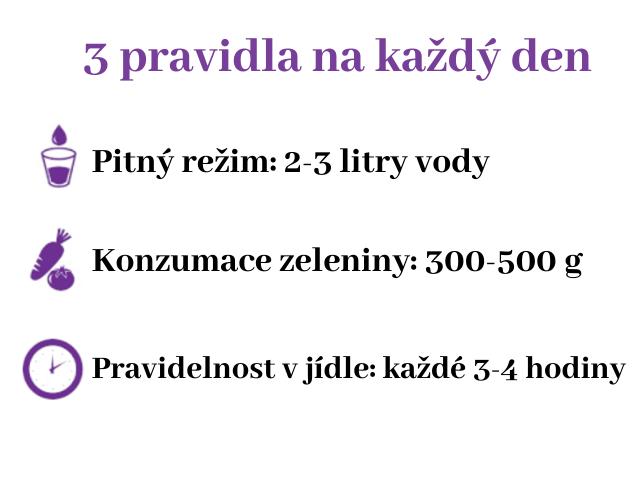Základní pravidla při Prodietix dietě