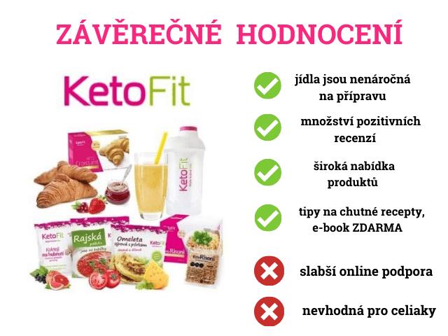 Proteinová dieta KetoFit a její závěrečné hodnocení, pozitiva + negativa