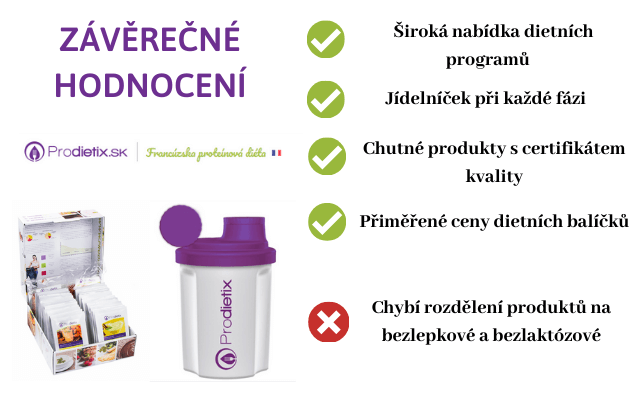 Pozitiva a negativa proteinové diety Prodietix.