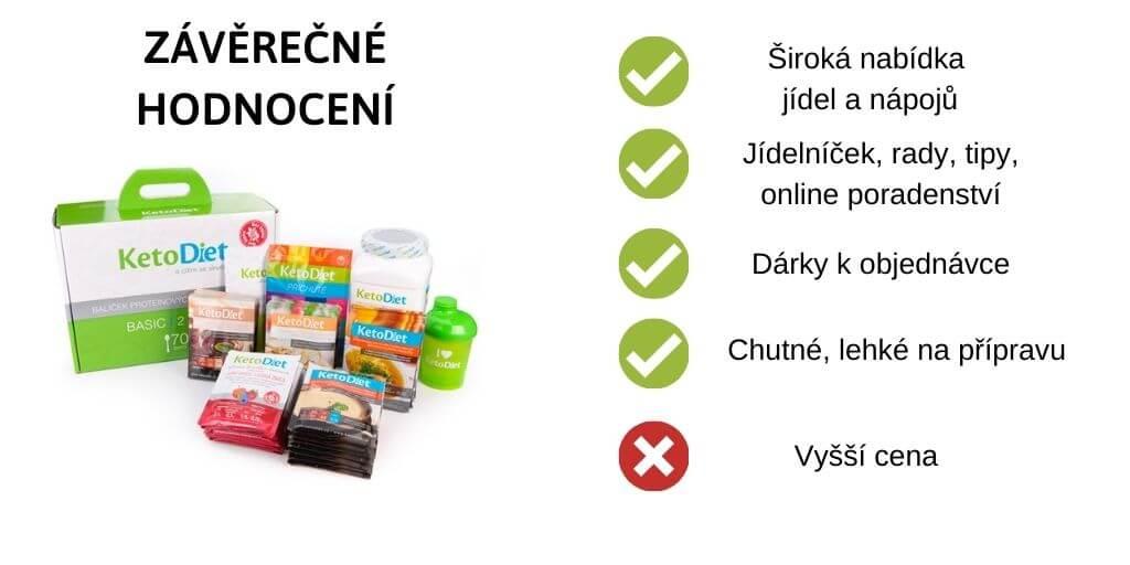 Závěrečné zhodnocení diety KetoDiet