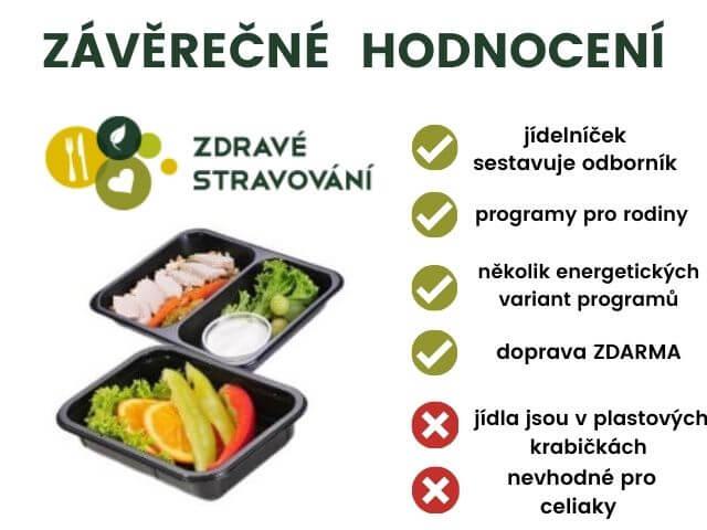 Výhody a nevýhody krabičkové diety Zdravé stravování