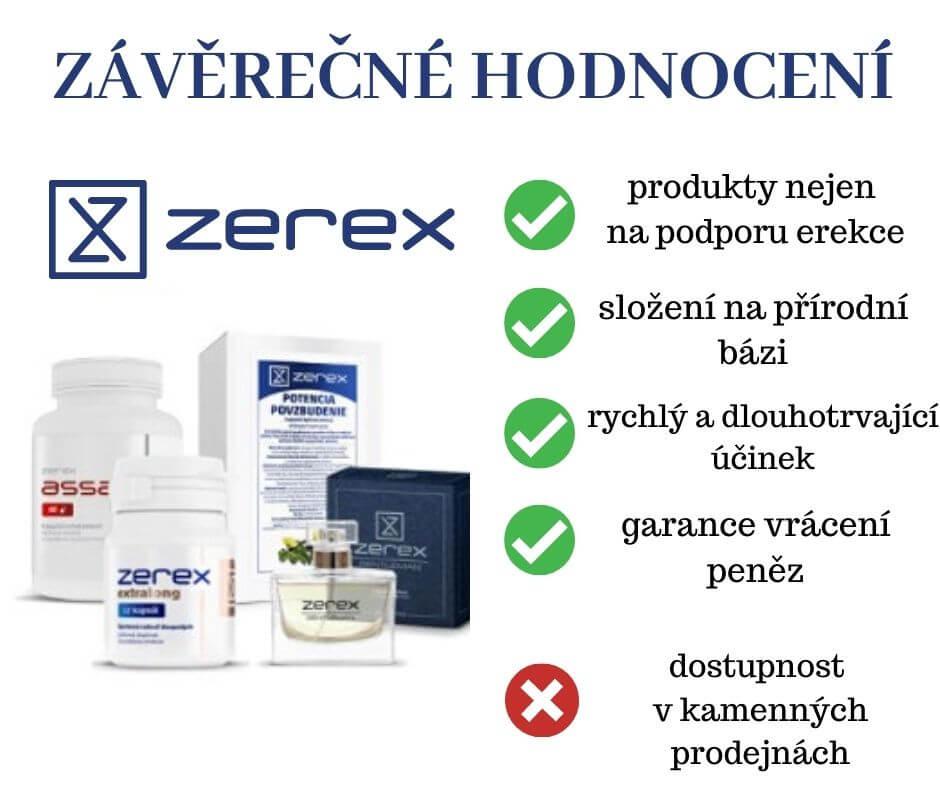 Závěrečné hodnocení produktů značky ZEREX