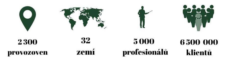 Natruhouse má 2400 výživových center v 33 zemích světa.